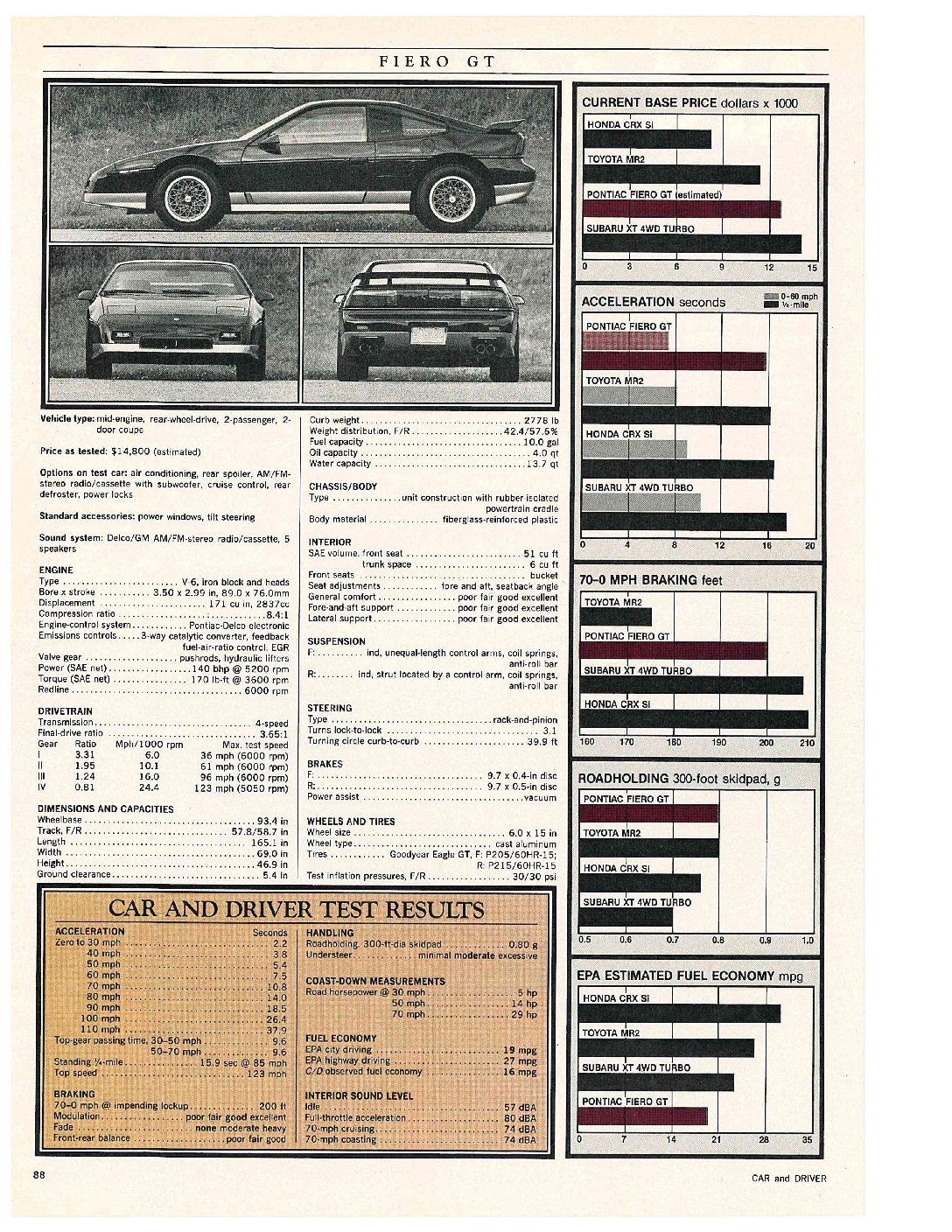 Pontiac Fiero GT review by Car and Driver magazine page 5.
